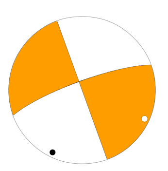 Focal Mechanism Solution (usgs.gov)