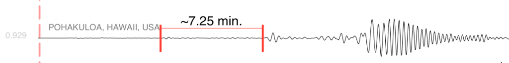 seismograms_annotated